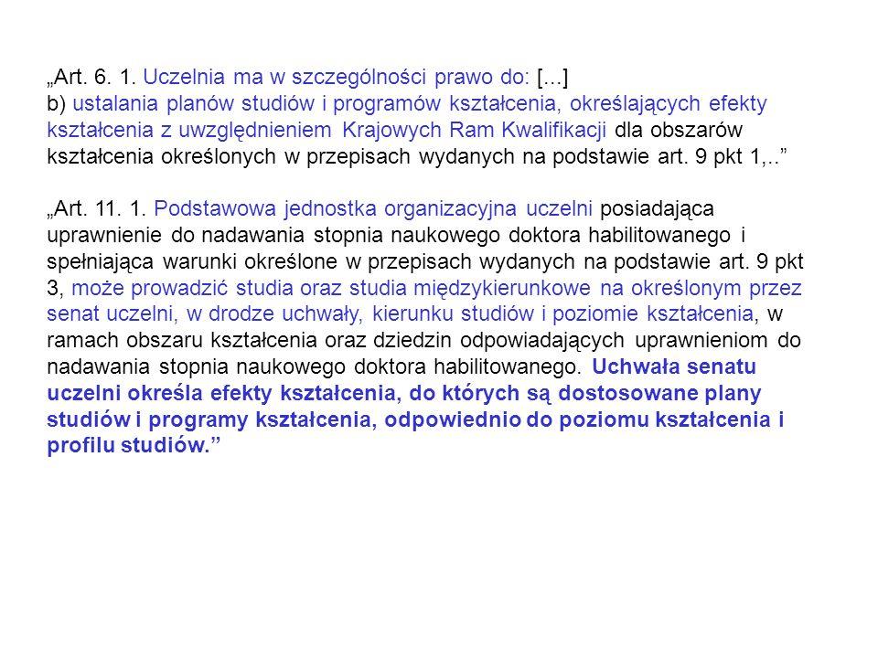 """""""Art. 6. 1. Uczelnia ma w szczególności prawo do: [...]"""